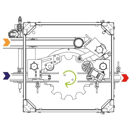 layout 1 macchina rotativa 800-2000 pcs/h