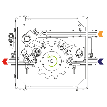 Layout 2 macchina rotativa 800 - 2000 pcs/h