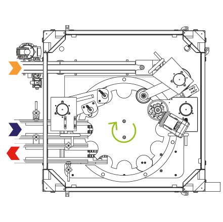 layout 3 macchina rotativa 800 - 2000 pcs/h
